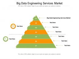 Big Data Engineering Services Market Ppt Powerpoint Presentation Summary Background Image Cpb