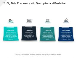 Big Data Framework With Descriptive And Predictive