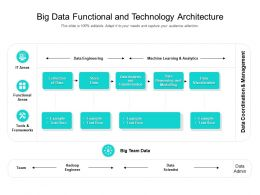Big Data Functional And Technology Architecture