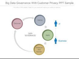 Big Data Governance With Customer Privacy Ppt Sample