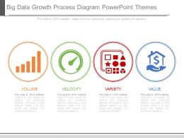 Big Data Growth Process Diagram Powerpoint Themes