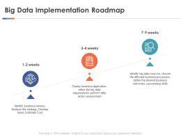 Big Data Implementation Roadmap Ppt Powerpoint Presentation Slides