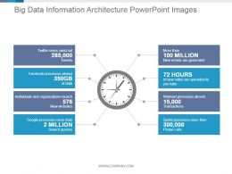 Big Data Information Architecture Powerpoint Images