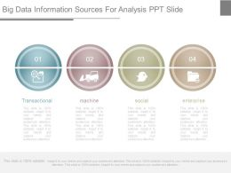 Big Data Information Sources For Analysis Ppt Slide
