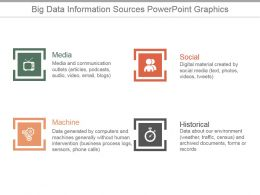 Big Data Information Sources Powerpoint Graphics