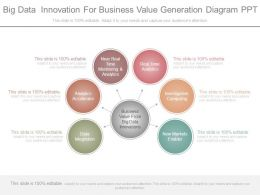Big Data Innovation For Business Value Generation Diagram Ppt