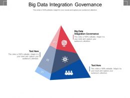Big Data Integration Governance Ppt Powerpoint Presentation Slides Portrait Cpb