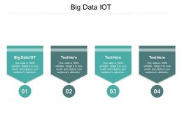 Big Data IOT Ppt Powerpoint Presentation Infographics Guidelines Cpb