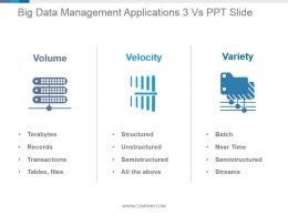 Big Data Management Applications 3 Vs Ppt Slide