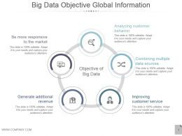 Big Data Objective Global Information Ppt Slides Download