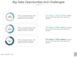 Big Data Opportunities And Challenges Ppt Slide Templates