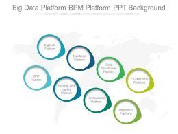Big Data Platform Bpm Platform Ppt Background