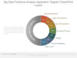 Big Data Predictive Analysis Application Diagram Powerpoint Layout