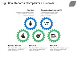 Big Data Records Competitor Customer Insight Dashboard Sales