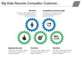 Big Data Records Competitor Customer Insight Dashboard Sales