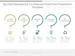 Big Data Repositioning For Business Powerpoint Presentation Templates