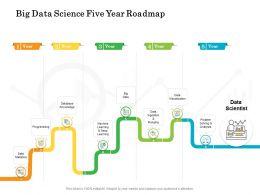Big Data Science Five Year Roadmap