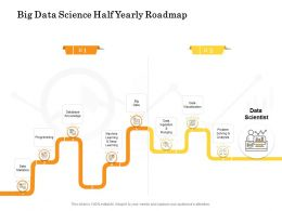 Big Data Science Half Yearly Roadmap