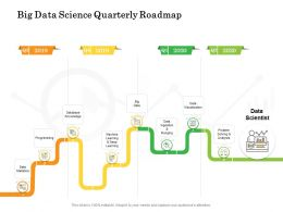 Big Data Science Quarterly Roadmap