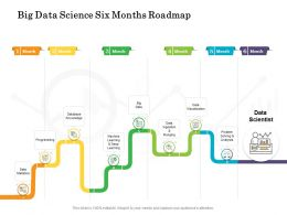 Big Data Science Six Months Roadmap