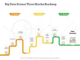 Big Data Science Three Months Roadmap