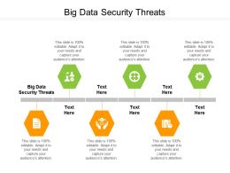 Big Data Security Threats Ppt Powerpoint Presentation Styles Layout Cpb