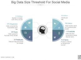 Big Data Size Threshold For Social Media Ppt Model