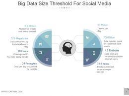 Big Data Size Threshold For Social Media Ppt Model