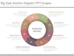 Big Data Solution Diagram Ppt Images