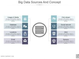 Big Data Sources And Concept Ppt Sample File