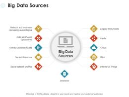 Big Data Sources Cloud Ppt Powerpoint Presentation Styles Show