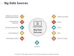Big Data Sources Cloud Ppt Powerpoint Presentation Styles Show