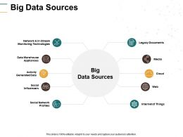 Big Data Sources Internet Of Things Cloud Ppt Powerpoint Presentation File Shapes