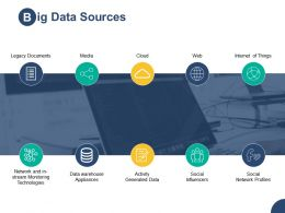 Big Data Sources Media Ppt Powerpoint Presentation Pictures Design Inspiration