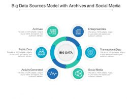 Big Data Sources Model With Archives And Social Media