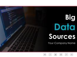 Big Data Sources Powerpoint Presentation Slides