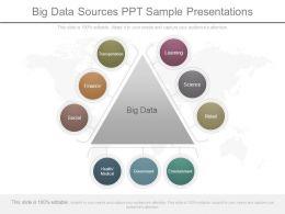 Big Data Sources Ppt Sample Presentations