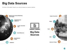 Big Data Sources Slide Big Data Ppt Powerpoint Presentation Professional Clipart