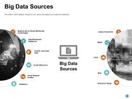 Big Data Sources Slide Big Data Ppt Powerpoint Presentation Professional Clipart