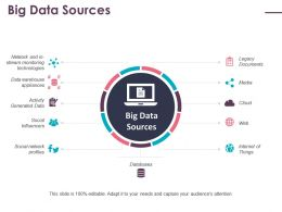 Big Data Sources Slide Legacy Documents Internet Of Things