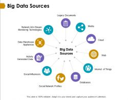 Big Data Sources Technologies Ppt Powerpoint Presentation Clipart