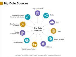Big Data Sources Technologies Ppt Powerpoint Presentation Clipart