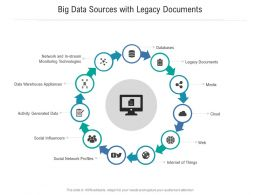 Big Data Sources With Legacy Documents