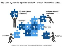Big Data System Integration Straight Through Processing Video Advisory