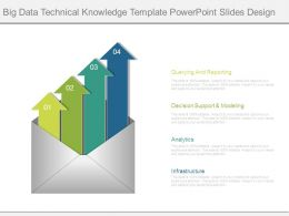 Big Data Technical Knowledge Template Powerpoint Slides Design