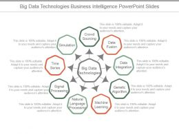 Big Data Technologies Business Intelligence Powerpoint Slides