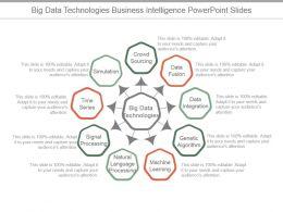 big_data_technologies_business_intelligence_powerpoint_slides_Slide01