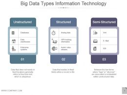 Big Data Types Information Technology Ppt Sample