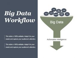 big_data_workflow_automation_funnel_powerpoint_guide_Slide01
