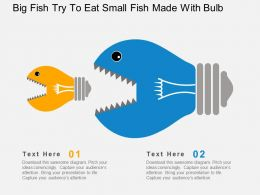 Big Fish Try To Eat Small Fish Made With Bulb Flat Powerpoint Design
